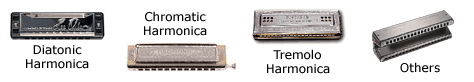 Harmonicas- diatonic, chromatic, tremolo, bass harmonica